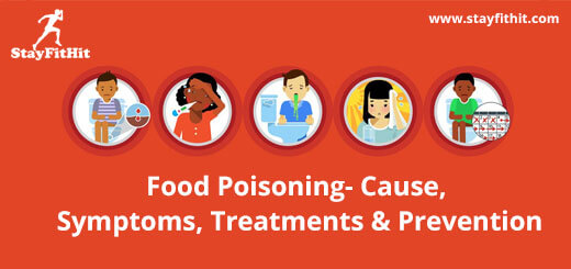 Food Poisoning- Cause, Symptoms, Treatments & Prevention